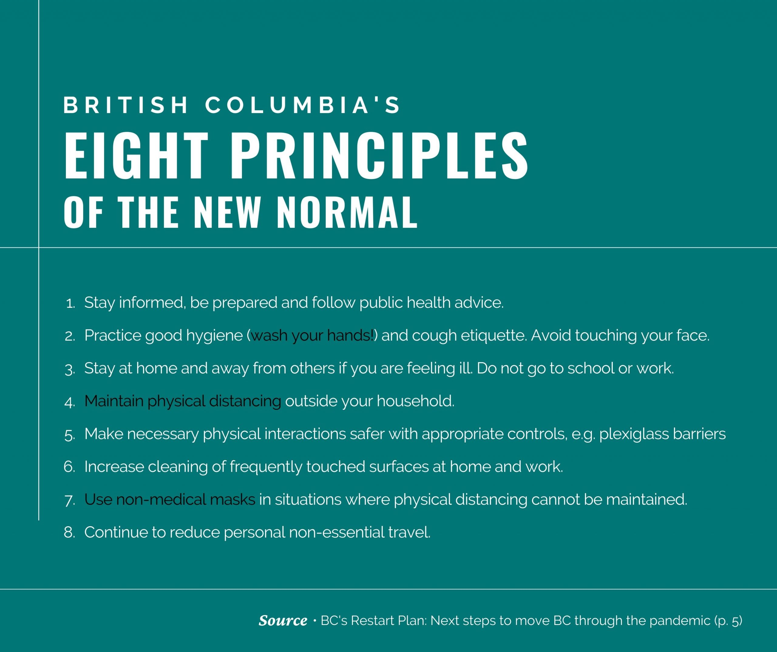 British Columbia's 8 Principles of the new normal during COVID-19