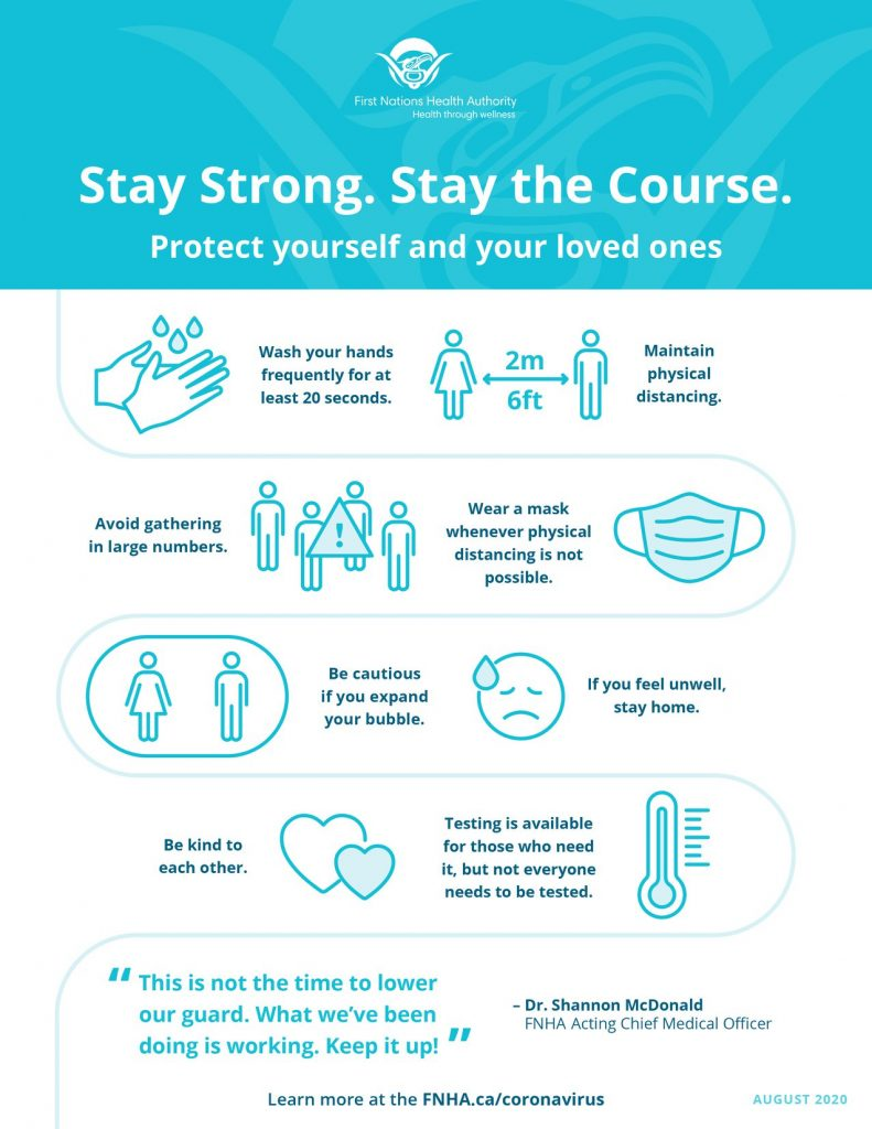 first nations health authority stay strong, stay the course poster