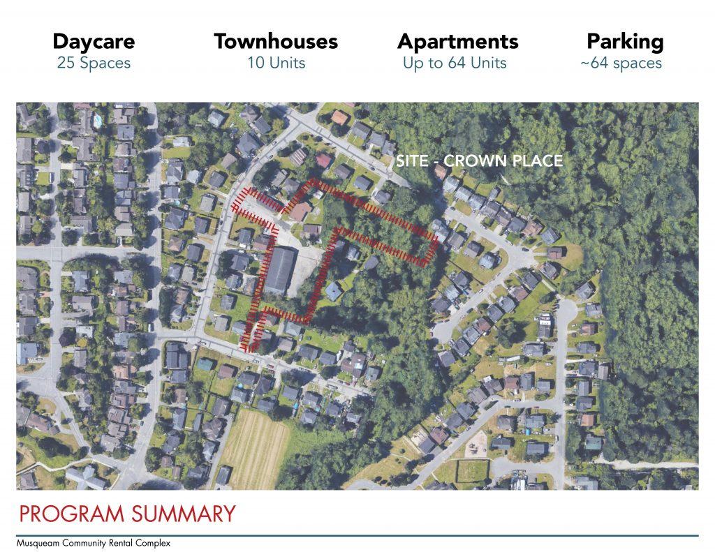Musqueam Community Rental Complex Program Summary