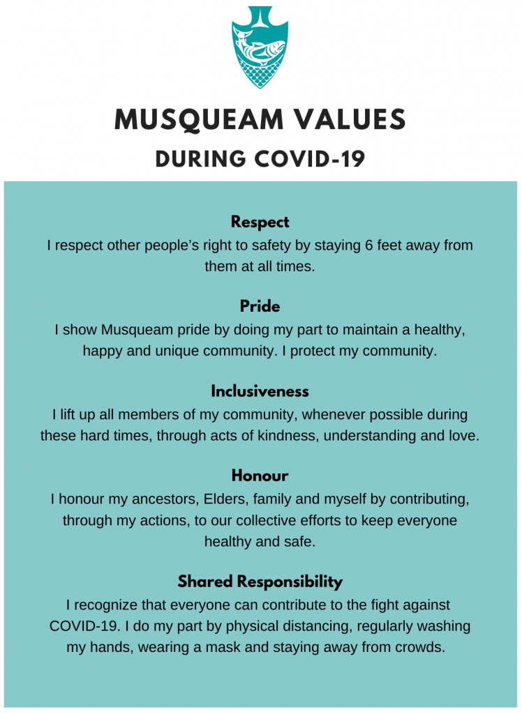 Musqueam Values during COVID-19