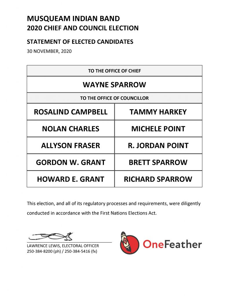 Musqueam Chief and Council Election Results