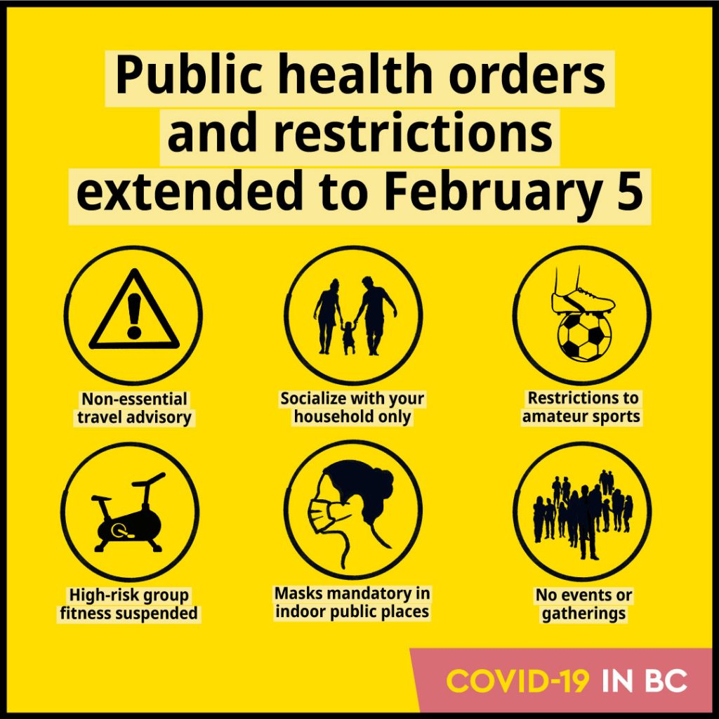 covid-19 restrictions and public health orders are extended in BC until February 5